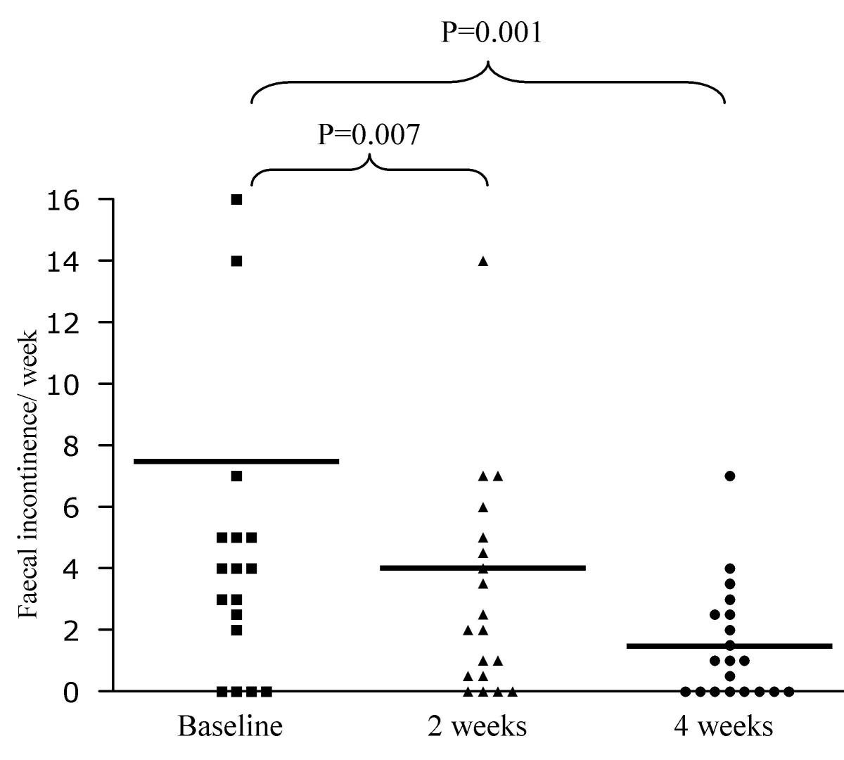 Nghiên cứu vai trò men vi sinh đa chủng trong điều trị táo bón ở trẻ